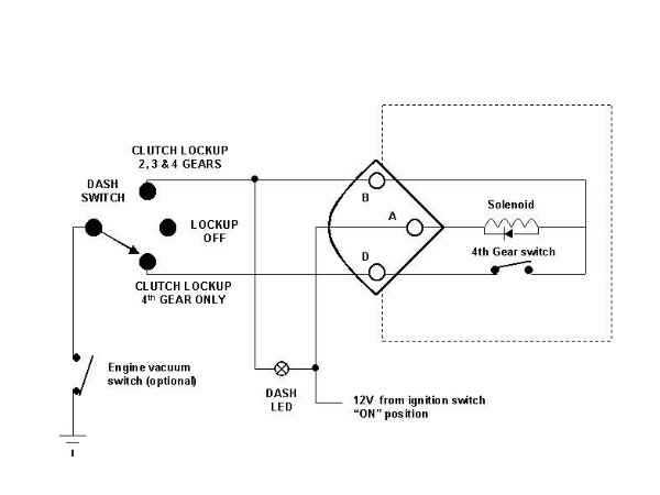 200r4 lockup wiring diagram 200r4 image wiring diagram 700r4 converter lockup wiring diagram wiring diagram on 200r4 lockup wiring diagram