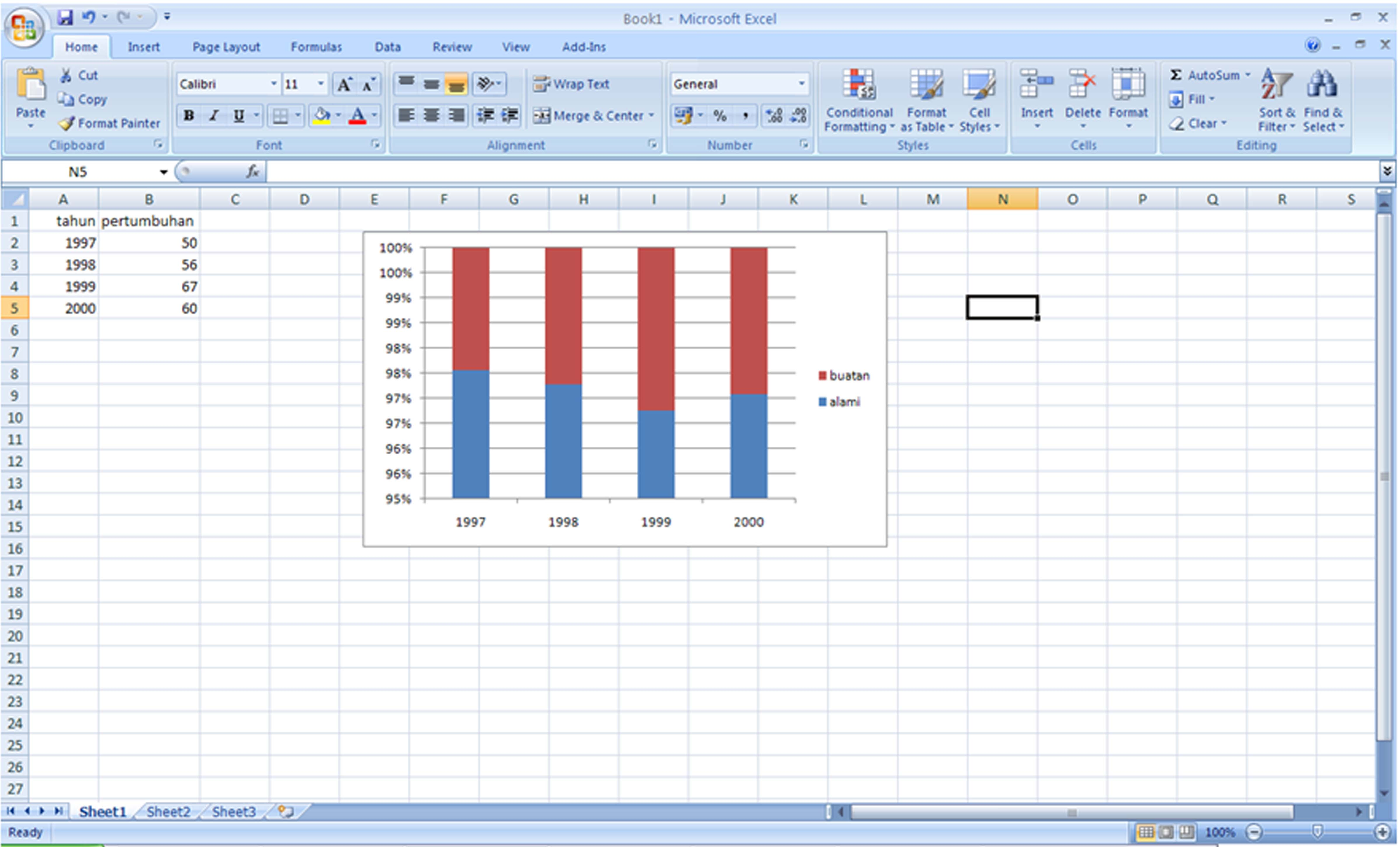 Cara Membuat Grafik Histogram Dengan Excel