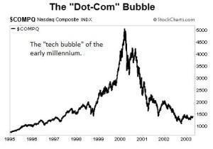 bubble dotcom crash