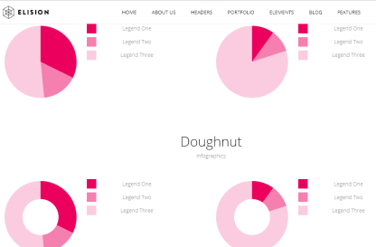 Elision- Doughnut and pie charts with visual composer
