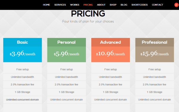 SimpleKey- Pricing tables supported by shortcodes