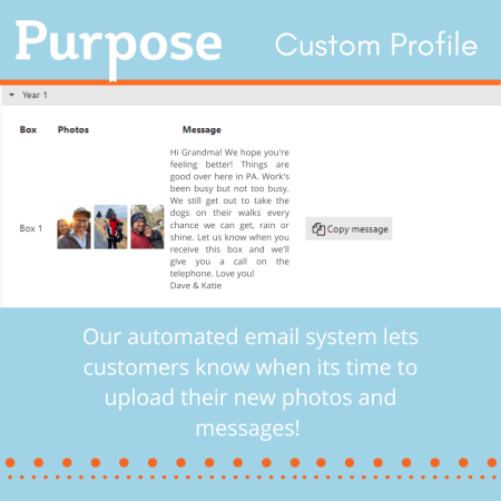 Purpose Checkout Custom Profile