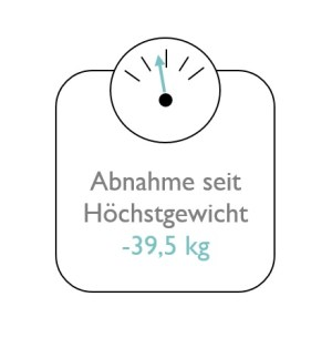 Minus 39,5 kg