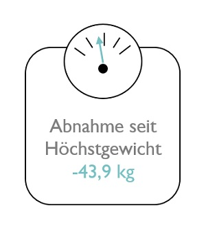 Minus 43,9 Kilo