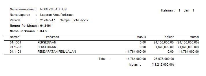 Contoh Laporan Penjualan Jilbab Download Contoh Lengkap Gratis