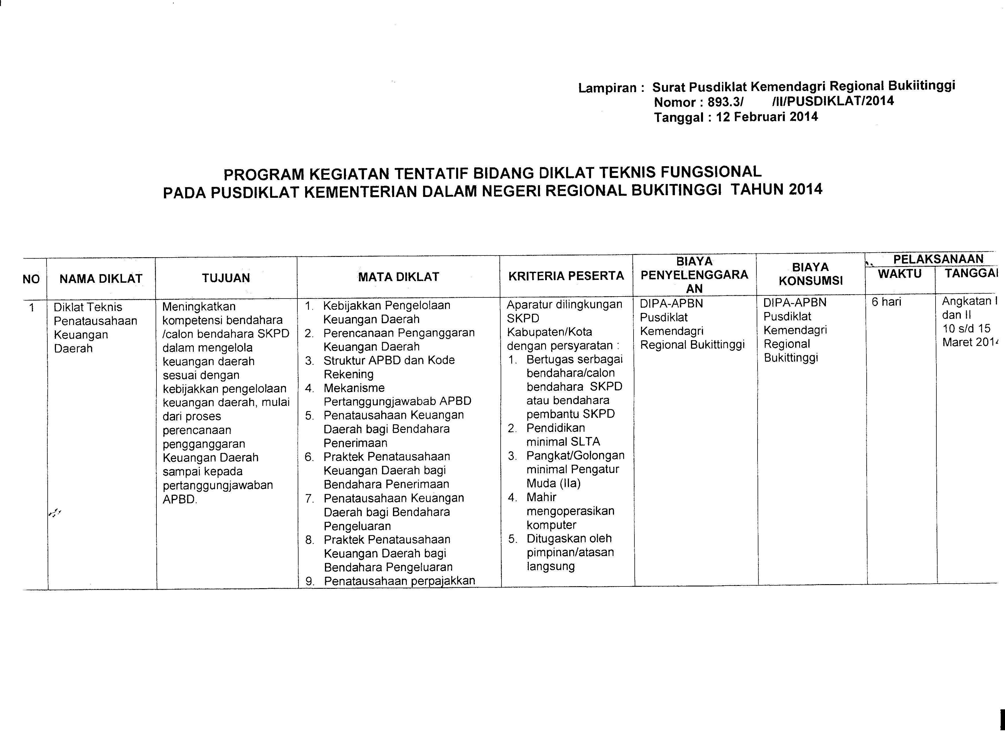 jadwal diklat  PUSDIKLAT KEMENDAGRI REGIONAL BUKITTINGGI