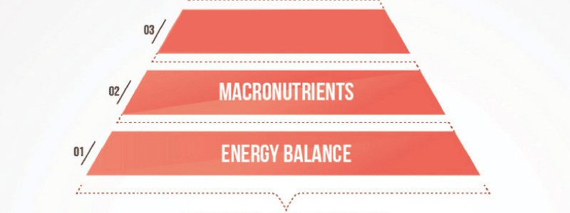Fitness voeding 101: Macronutriënten
