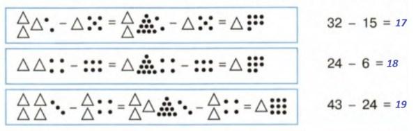 Урок 13 Вычитание двузначных чисел 1