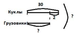 Урок 13 Вычитание двузначных чисел 7б