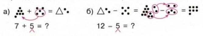 Урок 3 Точка, прямая, кривая 5