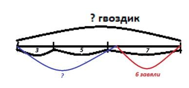 Урок 13 Вычитание двузначных чисел 7в