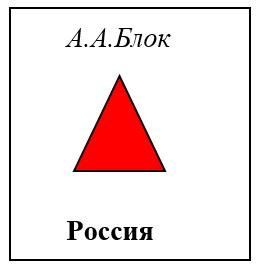 Россия модель обложки