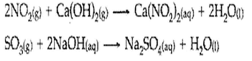 bohr diagram for boron camper light wiring kimiaunsyiah: sifat senyawa ion 1.struktur/susunan kristal qdalam keadaan padat, ionis ...