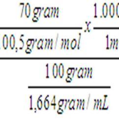 Orbital Diagram For Boron 2006 Bmw 325i Engine Kimiaunsyiah: Sifat Senyawa Ion 1.struktur/susunan Kristal Qdalam Keadaan Padat, Ionis ...