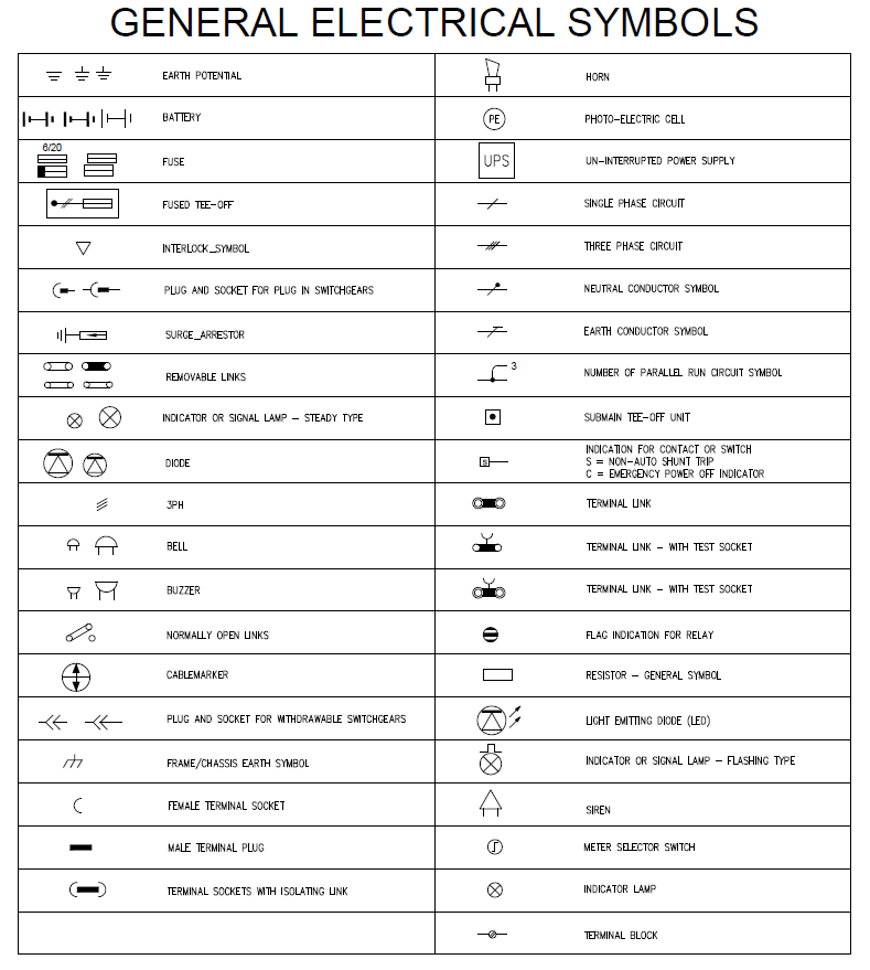 electrical wiring diagrams symbols chart