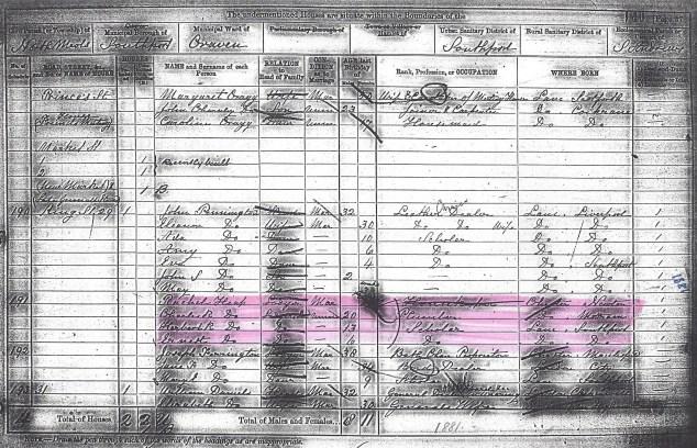 1881 UK Census Southport, Lancashire