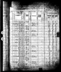 1880 US Census Amador County, California