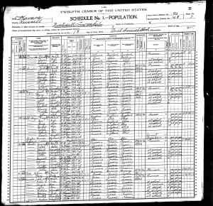 1900 US Census Russell county, Kansas