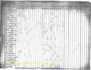1840 US Census Cambridge Mass.