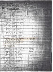 1870 US Census Lexington, Mass