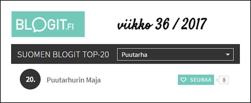 Paras puutarhablogi TOP20 lista.