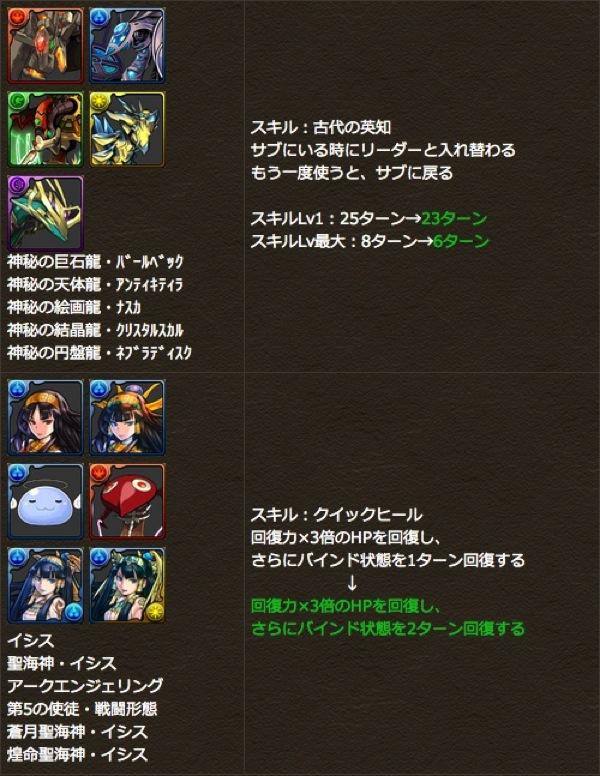 Monster powerup 20140319 2