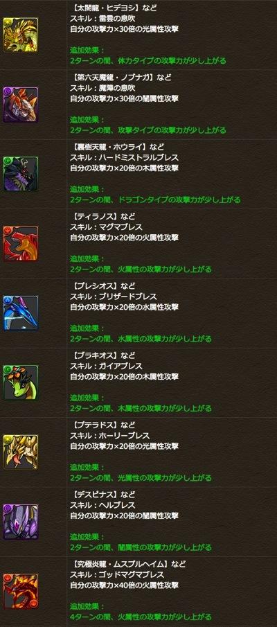 Powerup 20131211 2