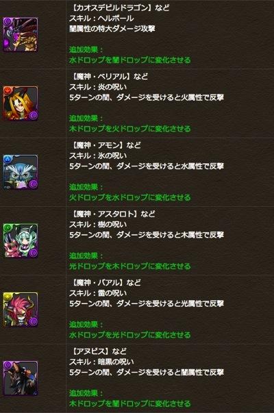 Powerup 20131211 5