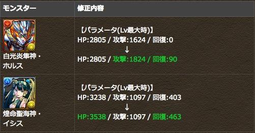 Powerup 20131225 2