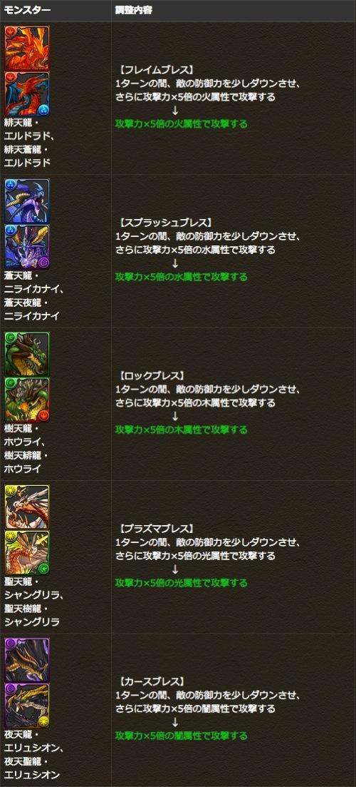 Powerup 20131226 1