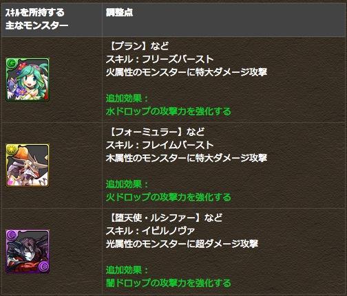 Update ver63 20131215 11
