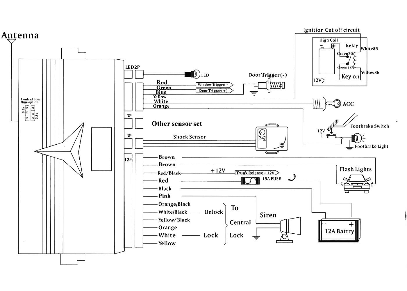 Surprising Wiring Diagram Moreover Bmw E36 Alarm Wiring Diagram On Door Alarm Wiring Cloud Tziciuggs Outletorg