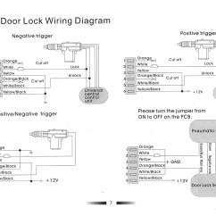 Ford Puma Central Locking Wiring Diagram Plug Car Center Lock System Get Free Image