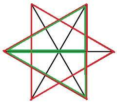 how many triangles are there 2 - answer