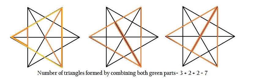 number of triangles formed using both green parts