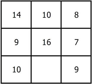 Image result for number puzzles