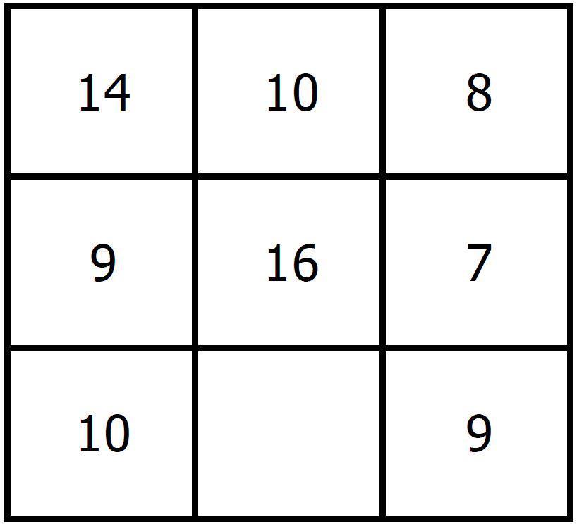 14, 10, 8 9, 16, 7 10, ?, 9