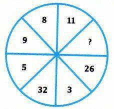 number puzzle 21