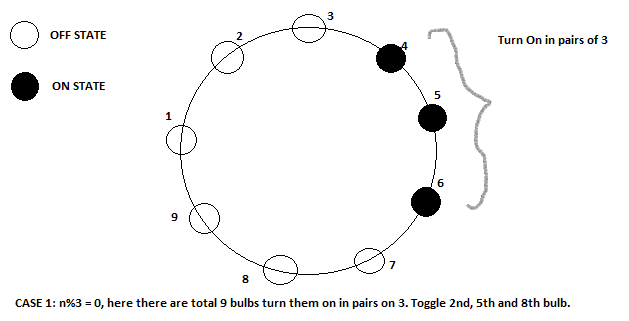 n bulbs in a circle puzzle solution case 1