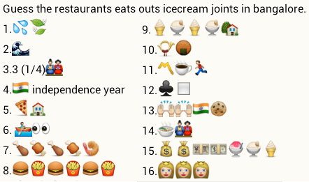 guess restaurants, eats outs, ice cream joints in bangalore