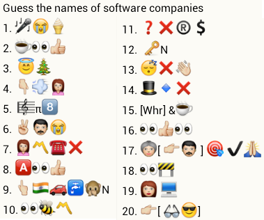 guess software companies names from whatsapp emoticons