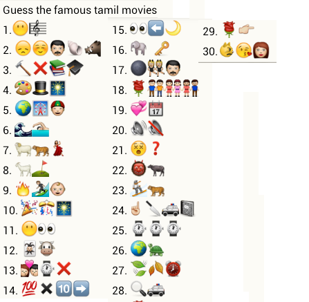 Guess famous tamil movies - PuzzlersWorld com
