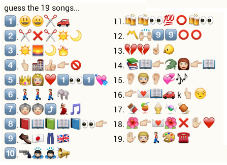 guess the 19 songs