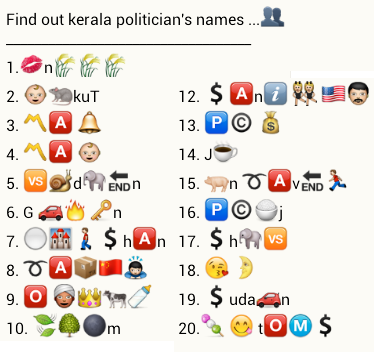 Find out Kerala politicians names