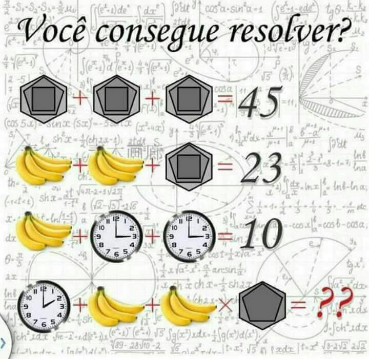 Clock Banana Bananashapes Puzzlersworldcom
