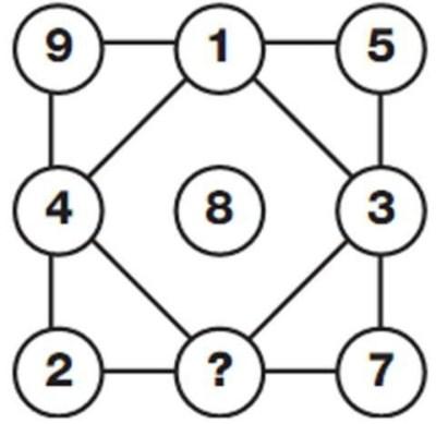Math vaibhav rvm