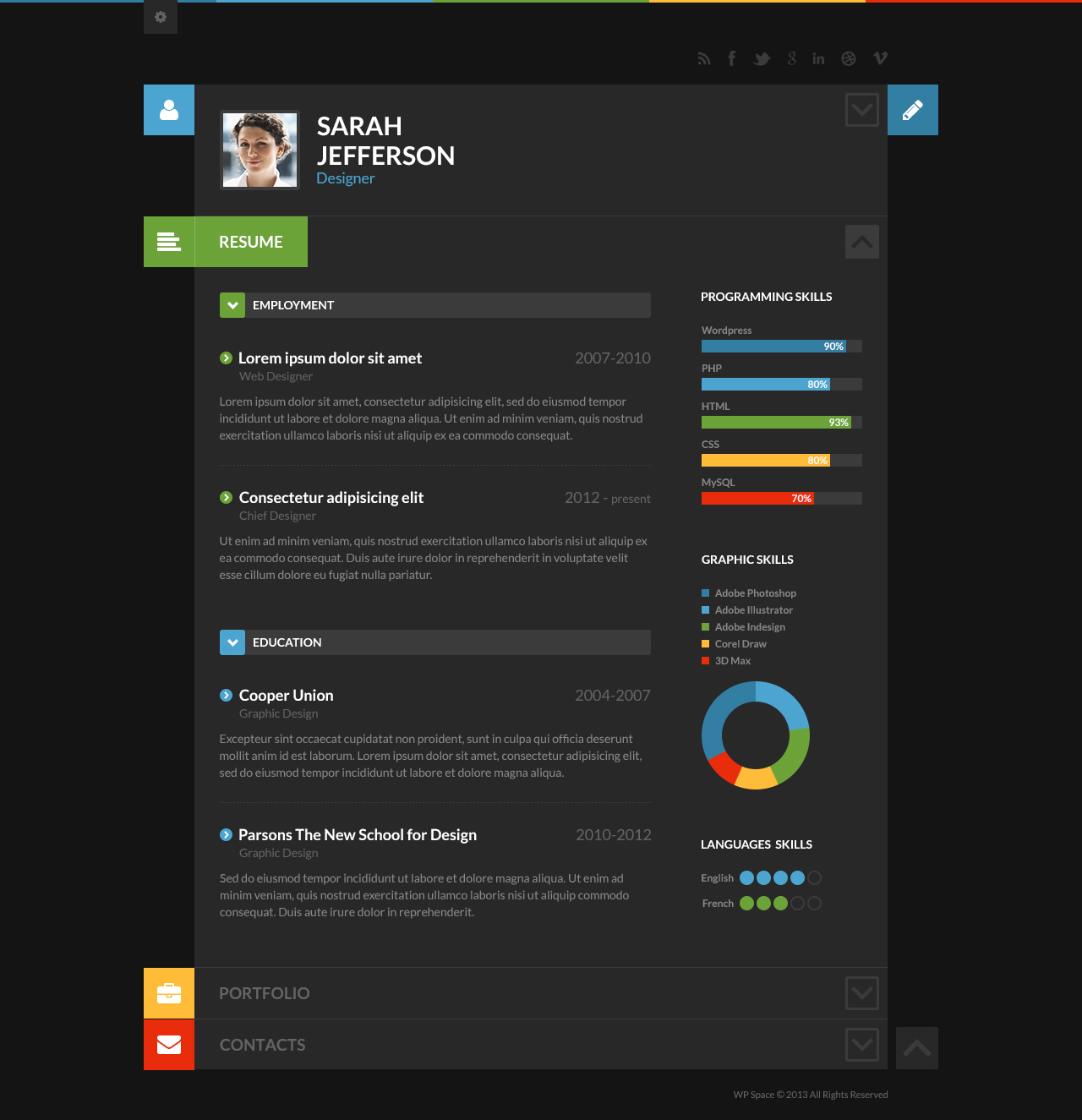 ShiftCV – Blog & Resume & Portfolio & WordPress Puzzles