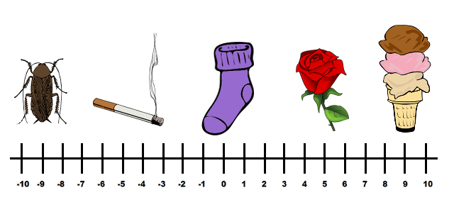 The Ranking Game scale from minus 10 to zero to 10 cockroach cigarette purple sock rose ice cream