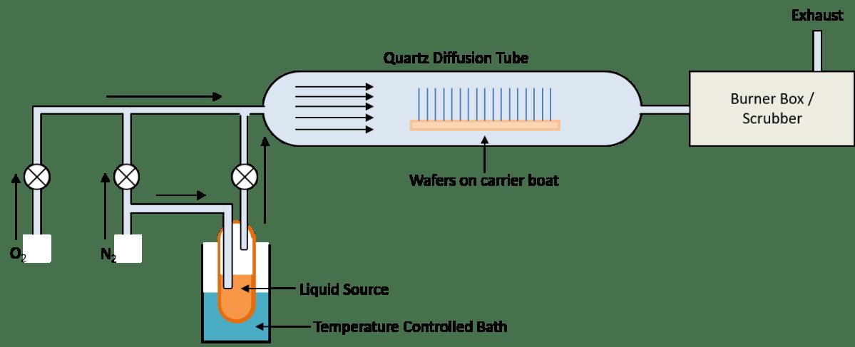 Liquid Source.png