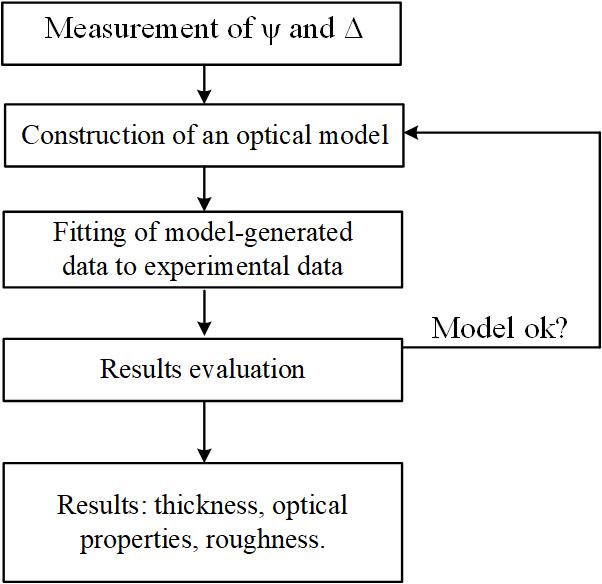 SE_Evaluation.png